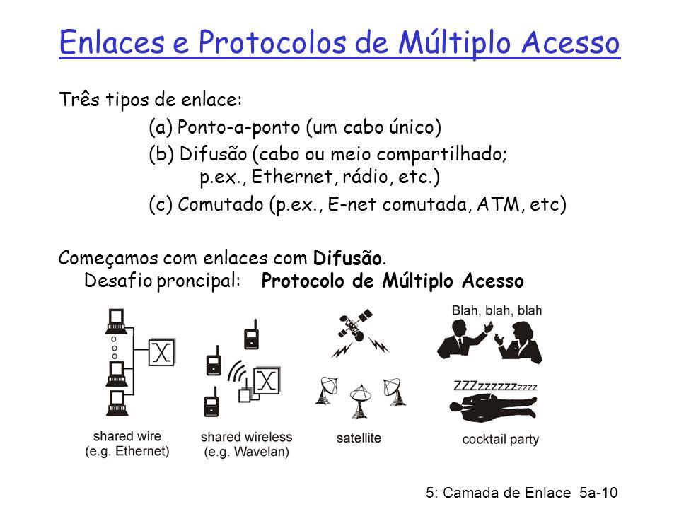 5: Camada de Enlace 5a-10 Enlaces e Protocolos de Múltiplo Acesso Três tipos de enlace: (a) Ponto-a-ponto (um cabo único) (b) Difusão (cabo ou meio co