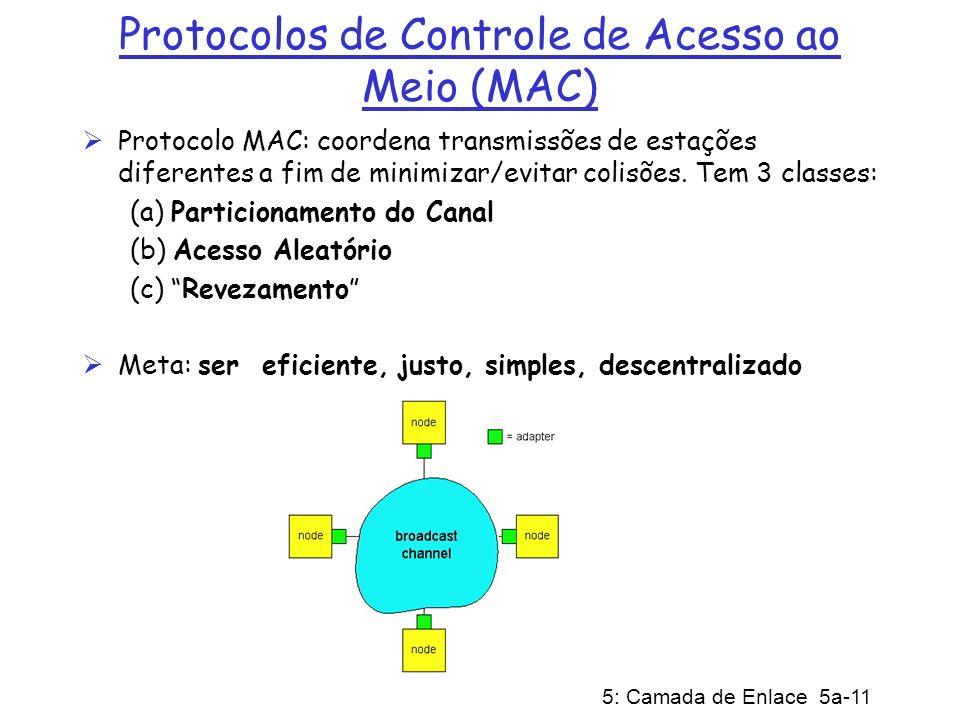5: Camada de Enlace 5a-11 Protocolos de Controle de Acesso ao Meio (MAC) Protocolo MAC: coordena transmissões de estações diferentes a fim de minimiza