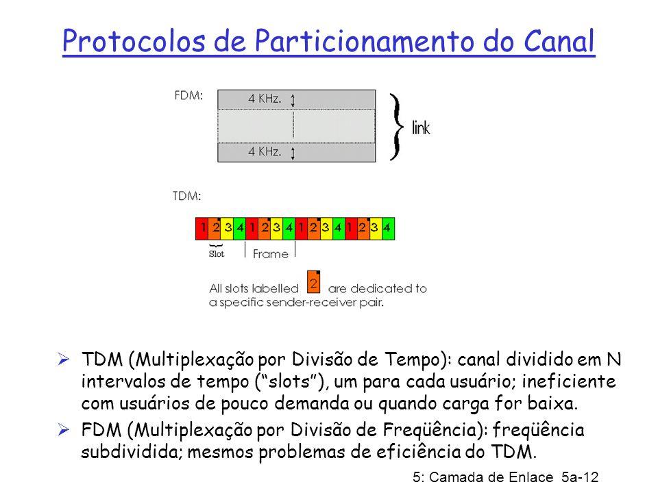 5: Camada de Enlace 5a-12 Protocolos de Particionamento do Canal TDM (Multiplexação por Divisão de Tempo): canal dividido em N intervalos de tempo (sl