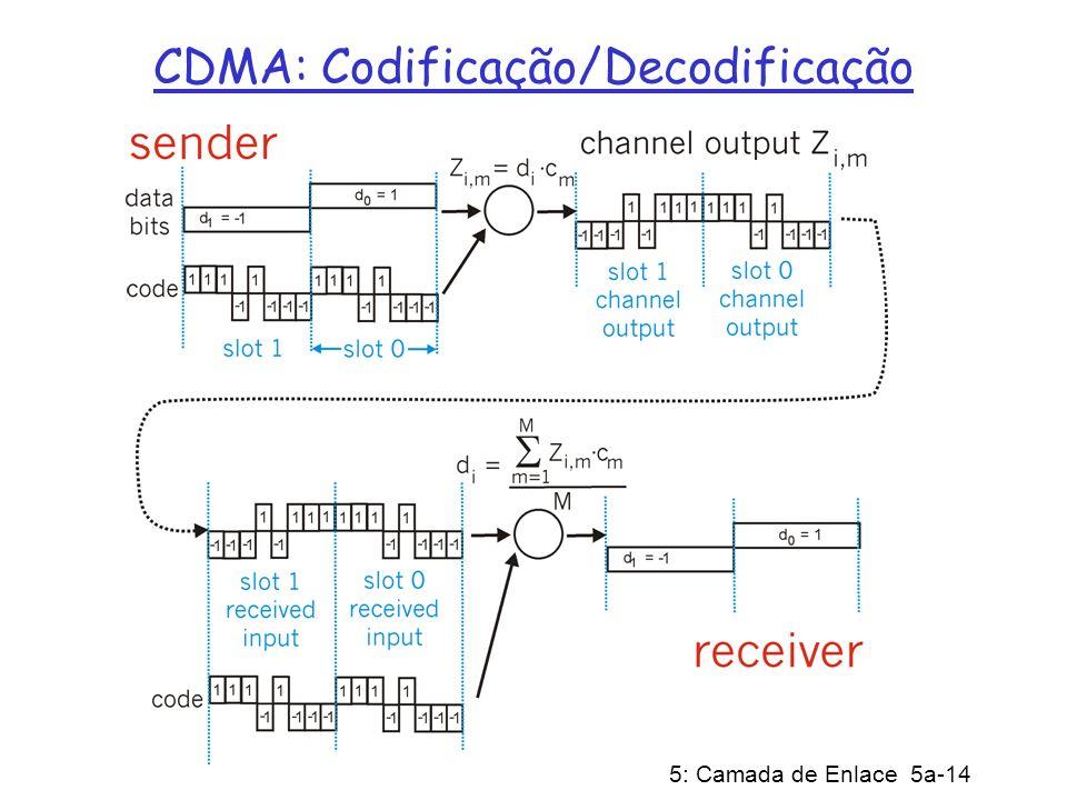 5: Camada de Enlace 5a-14 CDMA: Codificação/Decodificação