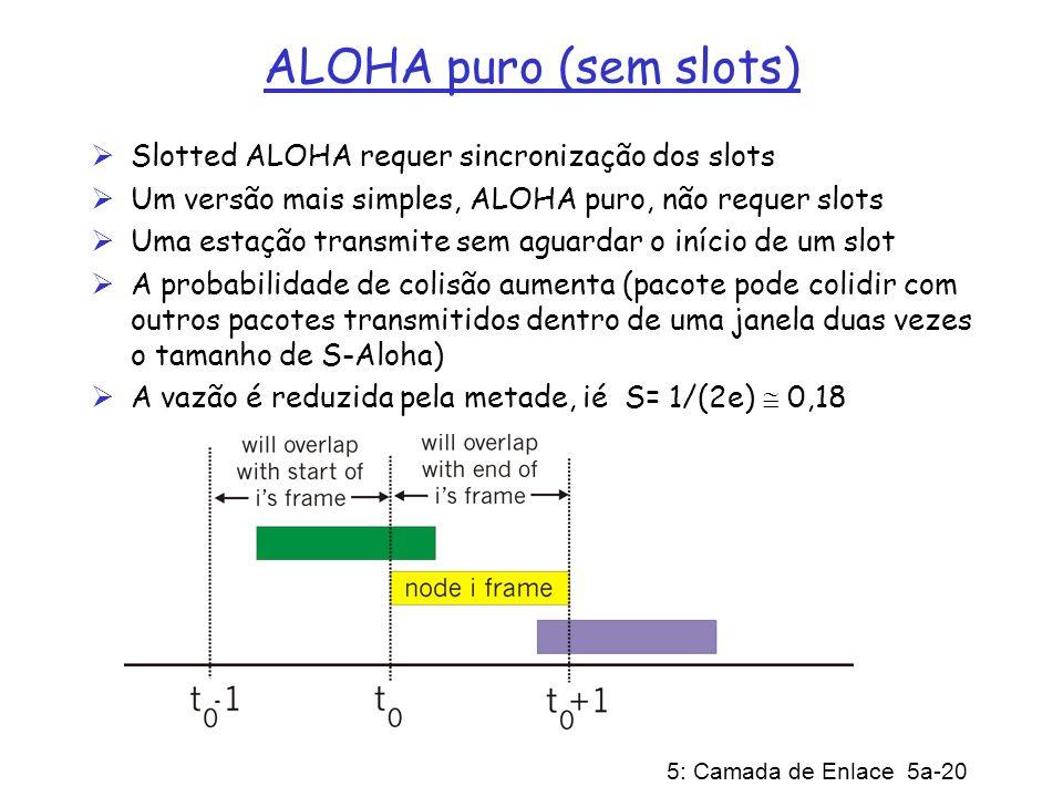 5: Camada de Enlace 5a-20 ALOHA puro (sem slots) Slotted ALOHA requer sincronização dos slots Um versão mais simples, ALOHA puro, não requer slots Uma