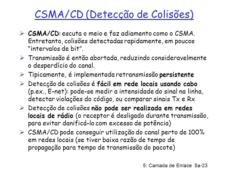 5: Camada de Enlace 5a-23 CSMA/CD (Detecção de Colisões) CSMA/CD: escuta o meio e faz adiamento como o CSMA. Entretanto, colisões detectadas rapidamen
