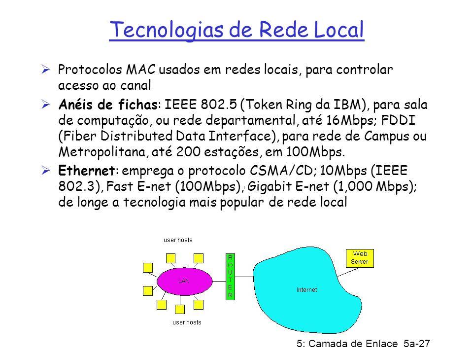 5: Camada de Enlace 5a-27 Tecnologias de Rede Local Protocolos MAC usados em redes locais, para controlar acesso ao canal Anéis de fichas: IEEE 802.5