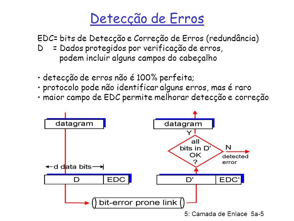 5: Camada de Enlace 5a-16 CDMA (cont) Propriedades do CDMA: protege usuários de interferência (inclusive a proposital) (usado desde a Segunda Guerra Mundial) protege usuários do multipath fading (interferência entre 2 trajetórias do mesmo sinal, p.ex.