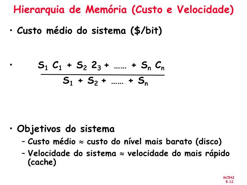 MC542 5.12 Hierarquia de Memória (Custo e Velocidade) Custo médio do sistema ($/bit) S 1 C 1 + S 2 2 3 + …… + S n C n S 1 + S 2 + …… + S n Objetivos d