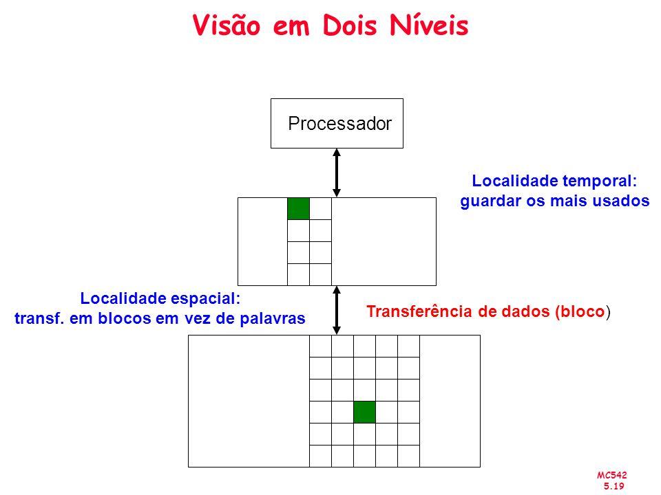 MC542 5.19 Visão em Dois Níveis Processador Transferência de dados (bloco) Localidade temporal: guardar os mais usados Localidade espacial: transf. em