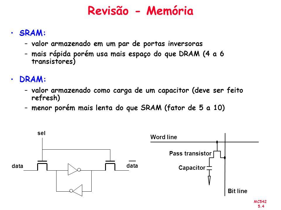 MC542 5.4 Revisão - Memória SRAM: –valor armazenado em um par de portas inversoras –mais rápida porém usa mais espaço do que DRAM (4 a 6 transistores)