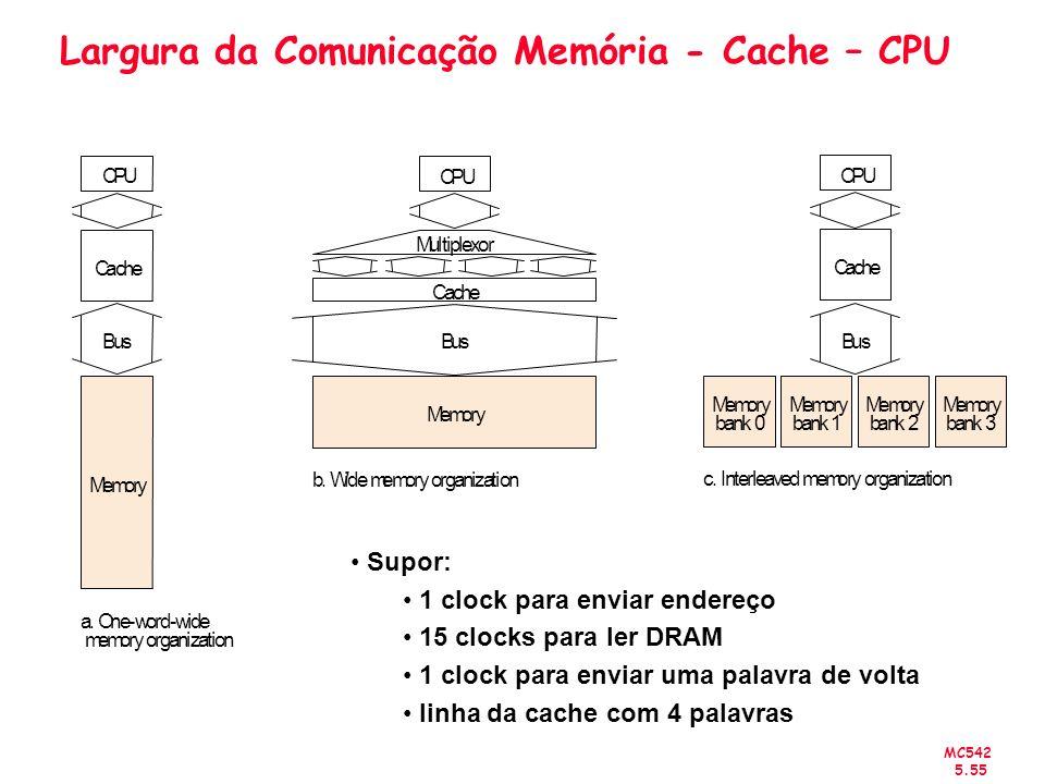 MC542 5.55 Largura da Comunicação Memória - Cache – CPU de zati CPU Cache Bus Memory a. One-word-wi memory organion CPU Bus b. Wide memory organizatio