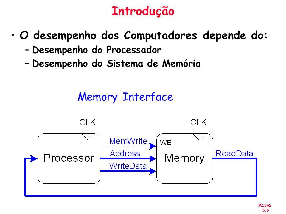 MC542 5.6 Introdução O desempenho dos Computadores depende do: –Desempenho do Processador –Desempenho do Sistema de Memória Memory Interface