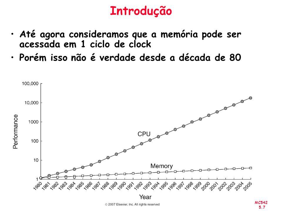 MC542 5.7 Introdução Até agora consideramos que a memória pode ser acessada em 1 ciclo de clock Porém isso não é verdade desde a década de 80