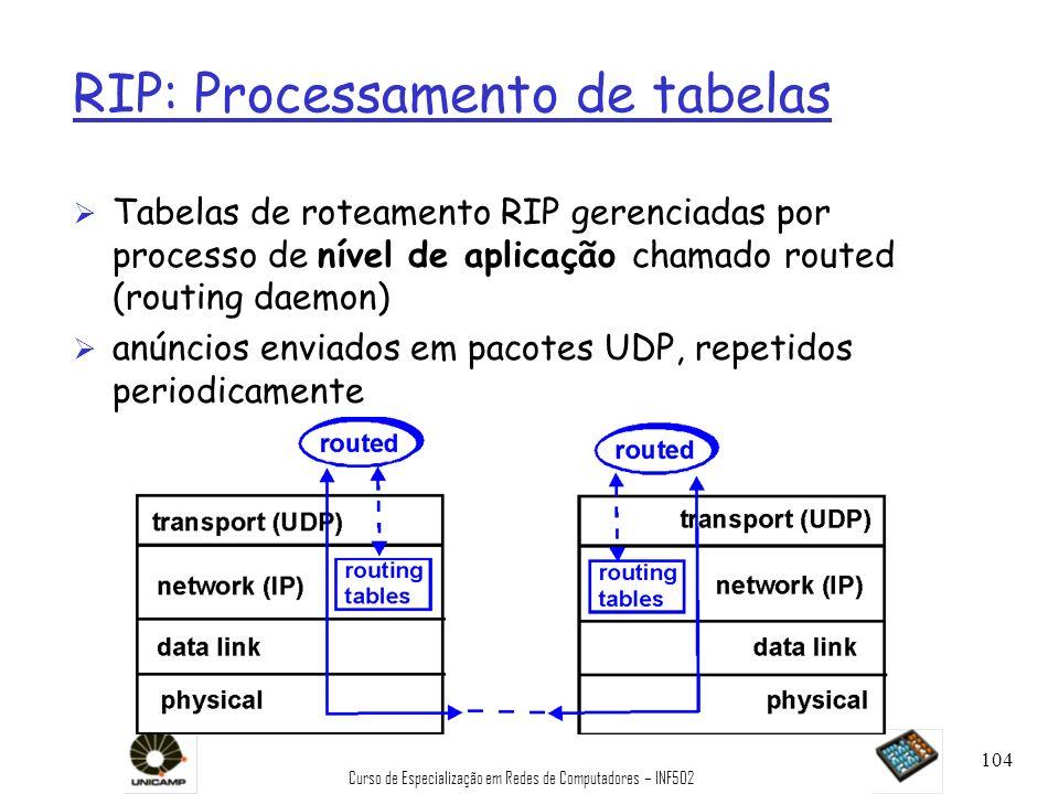 Curso de Especialização em Redes de Computadores – INF502 104 RIP: Processamento de tabelas Ø Tabelas de roteamento RIP gerenciadas por processo de ní