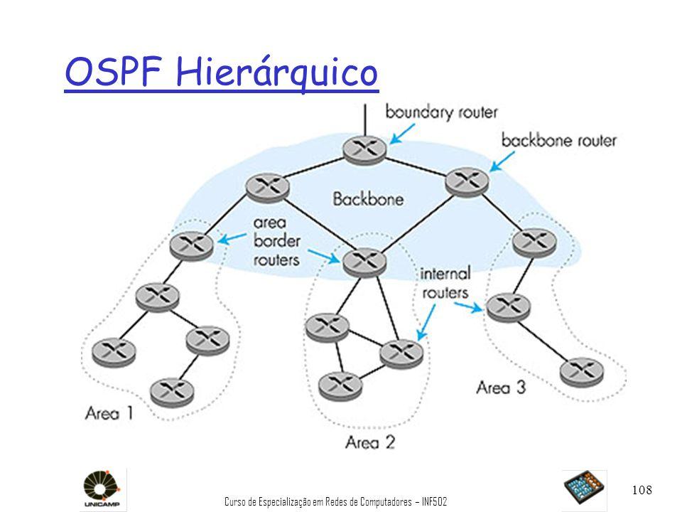 Curso de Especialização em Redes de Computadores – INF502 108 OSPF Hierárquico
