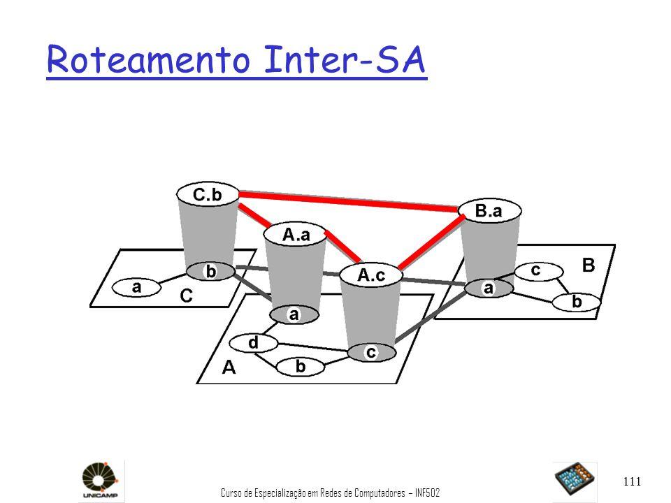 Curso de Especialização em Redes de Computadores – INF502 111 Roteamento Inter-SA