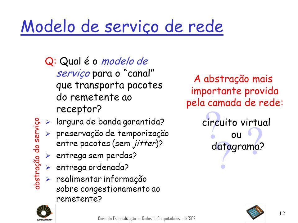 Curso de Especialização em Redes de Computadores – INF502 12 Modelo de serviço de rede Q: Qual é o modelo de serviço para o canal que transporta pacot