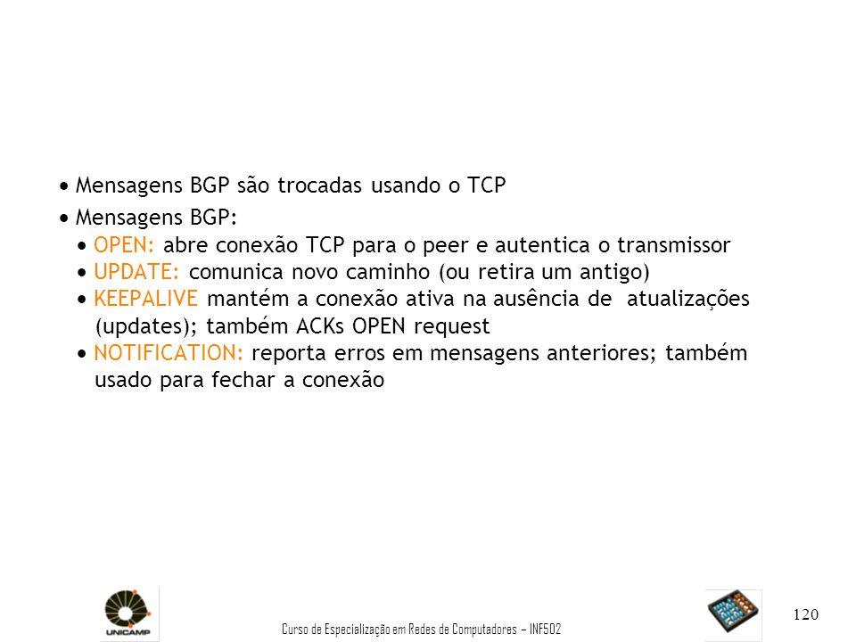 Curso de Especialização em Redes de Computadores – INF502 120 Mensagens BGP são trocadas usando o TCP Mensagens BGP: OPEN: abre conexão TCP para o pee