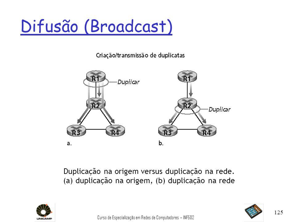 Curso de Especialização em Redes de Computadores – INF502 125 Difusão (Broadcast) Duplicação na origem versus duplicação na rede. (a) duplicação na or