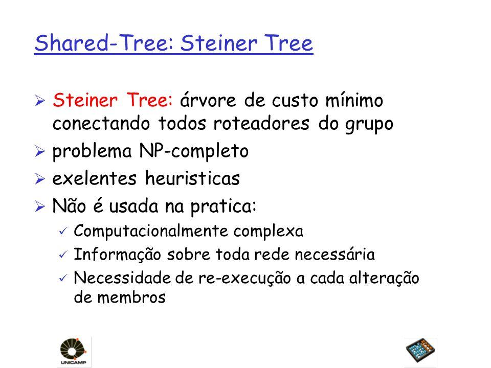 Shared-Tree: Steiner Tree Ø Steiner Tree: árvore de custo mínimo conectando todos roteadores do grupo Ø problema NP-completo Ø exelentes heuristicas Ø