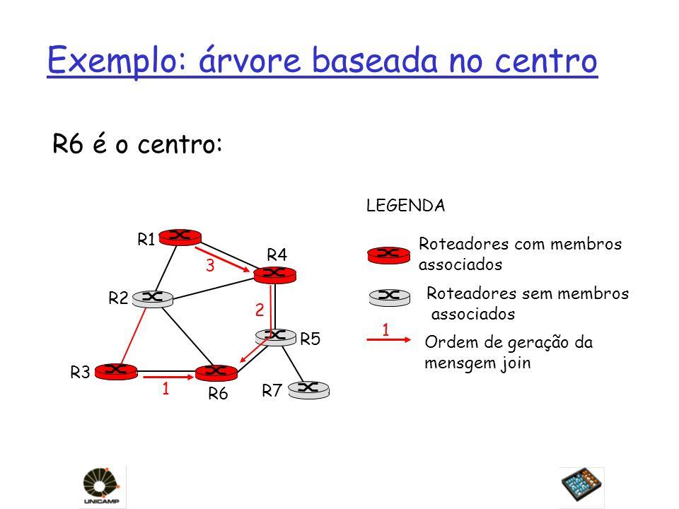 Exemplo: árvore baseada no centro R6 é o centro: R1 R2 R3 R4 R5 R6 R7 Roteadores com membros associados Roteadores sem membros associados Ordem de ger