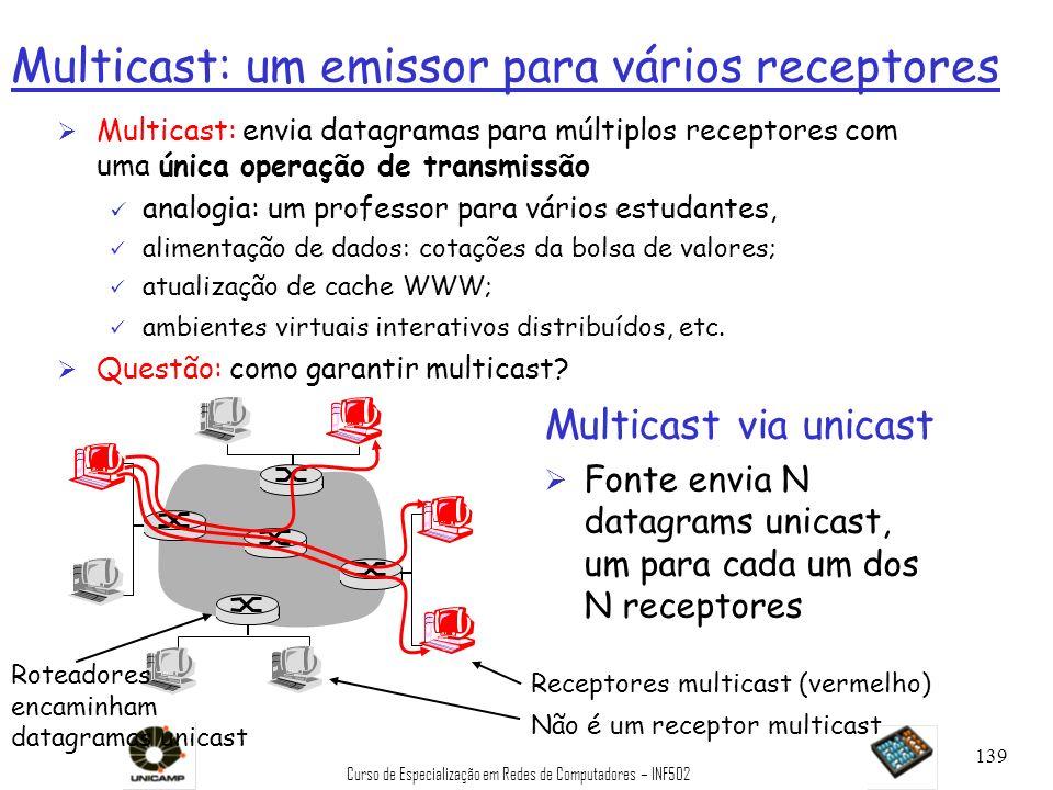 Curso de Especialização em Redes de Computadores – INF502 139 Multicast: um emissor para vários receptores Ø Multicast: envia datagramas para múltiplo