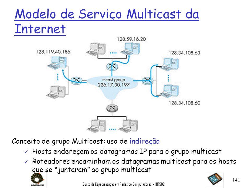 Curso de Especialização em Redes de Computadores – INF502 141 Modelo de Serviço Multicast da Internet Conceito de grupo Multicast: uso de indireção ü