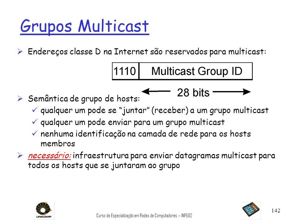 Curso de Especialização em Redes de Computadores – INF502 142 Grupos Multicast Endereços classe D na Internet são reservados para multicast: Semântica