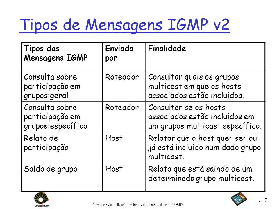 Curso de Especialização em Redes de Computadores – INF502 147 Tipos de Mensagens IGMP v2 Tipos das Mensagens IGMP Enviada por Finalidade Consulta sobr