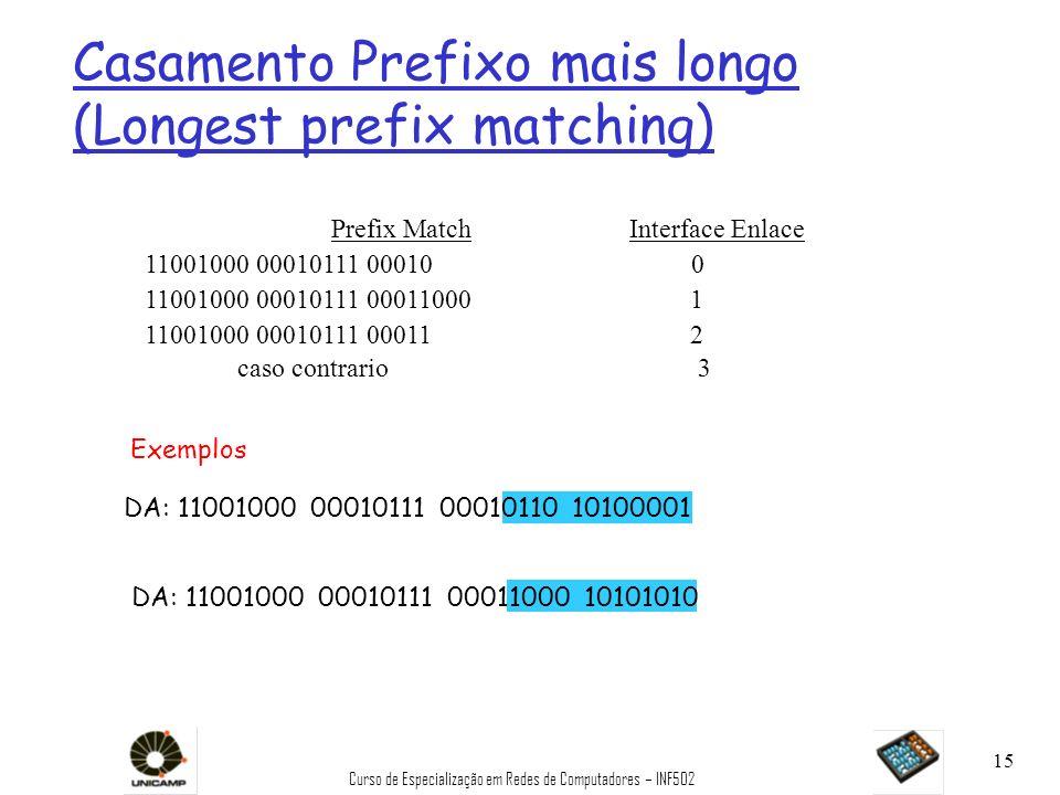 Curso de Especialização em Redes de Computadores – INF502 15 Casamento Prefixo mais longo (Longest prefix matching) Prefix Match Interface Enlace 1100