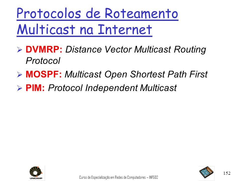 Curso de Especialização em Redes de Computadores – INF502 152 Protocolos de Roteamento Multicast na Internet Ø DVMRP: Distance Vector Multicast Routin
