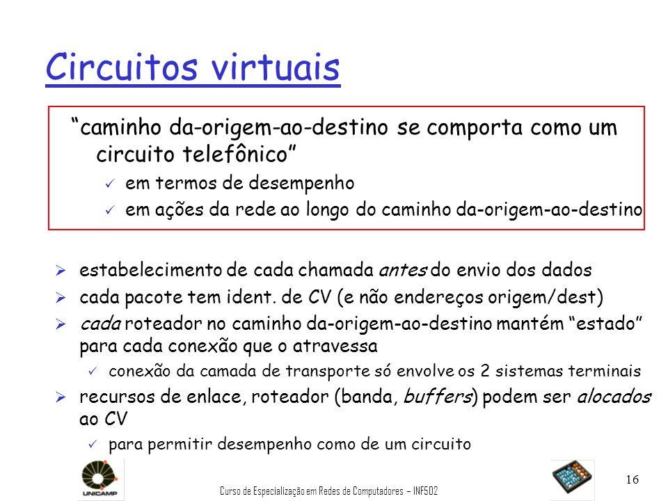 Curso de Especialização em Redes de Computadores – INF502 16 Circuitos virtuais Ø estabelecimento de cada chamada antes do envio dos dados Ø cada paco