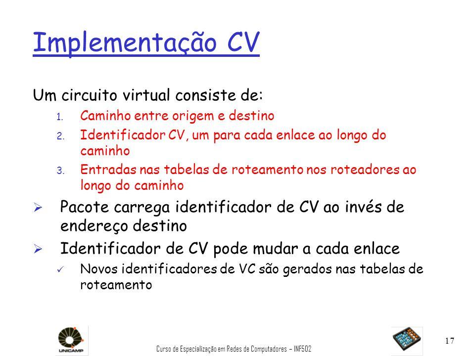 Curso de Especialização em Redes de Computadores – INF502 17 Implementação CV Um circuito virtual consiste de: 1. Caminho entre origem e destino 2. Id