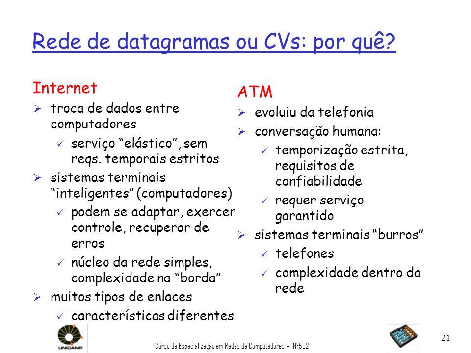 Curso de Especialização em Redes de Computadores – INF502 21 Rede de datagramas ou CVs: por quê? Internet Ø troca de dados entre computadores ü serviç