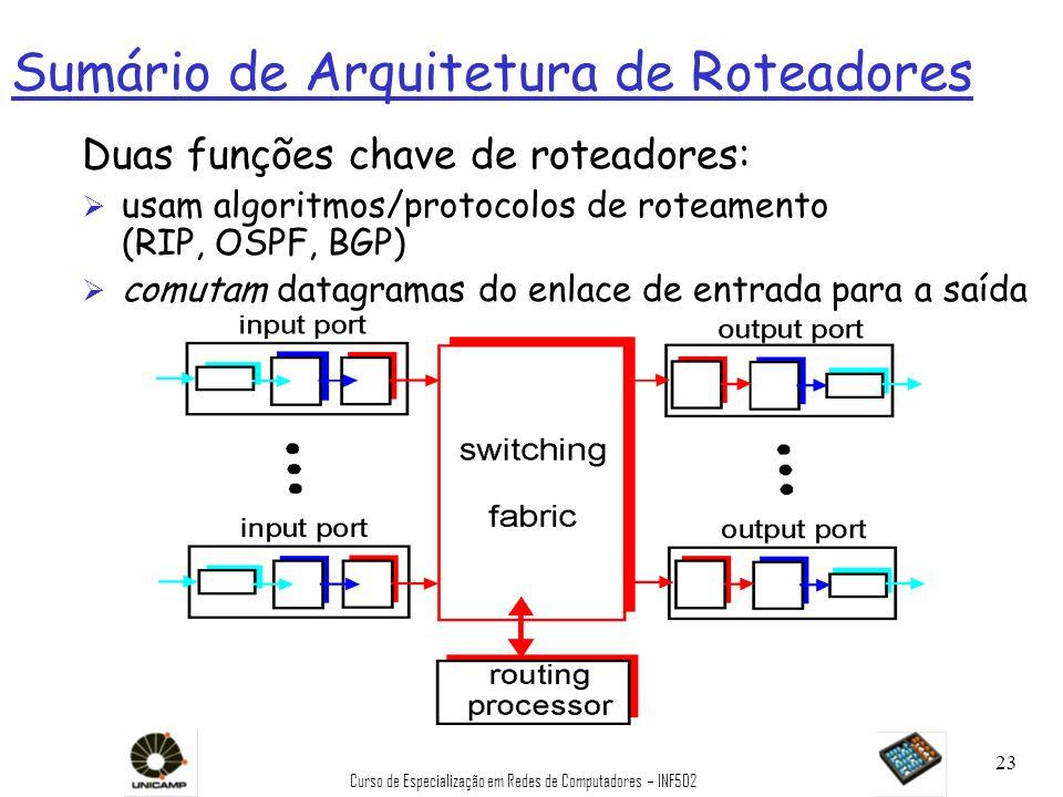 Curso de Especialização em Redes de Computadores – INF502 23 Sumário de Arquitetura de Roteadores Duas funções chave de roteadores: Ø usam algoritmos/
