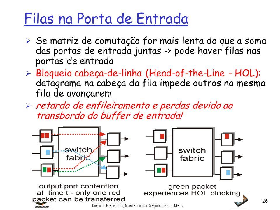 Curso de Especialização em Redes de Computadores – INF502 26 Filas na Porta de Entrada Ø Se matriz de comutação for mais lenta do que a soma das porta