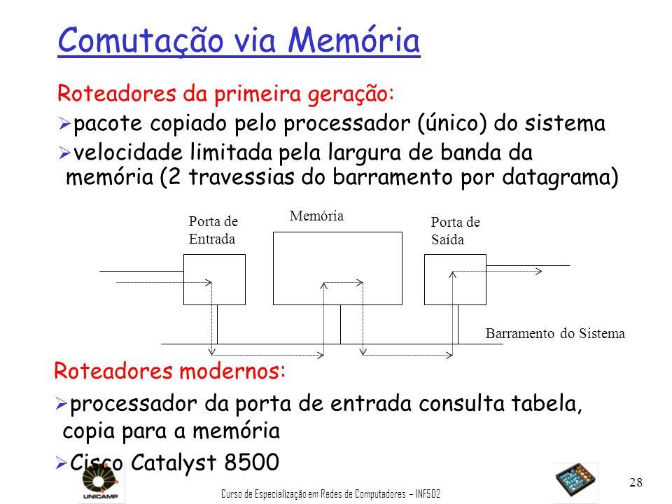 Curso de Especialização em Redes de Computadores – INF502 28 Comutação via Memória Roteadores da primeira geração: Ø pacote copiado pelo processador (
