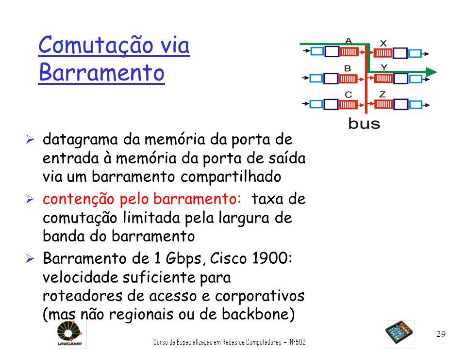 Curso de Especialização em Redes de Computadores – INF502 29 Comutação via Barramento Ø datagrama da memória da porta de entrada à memória da porta de