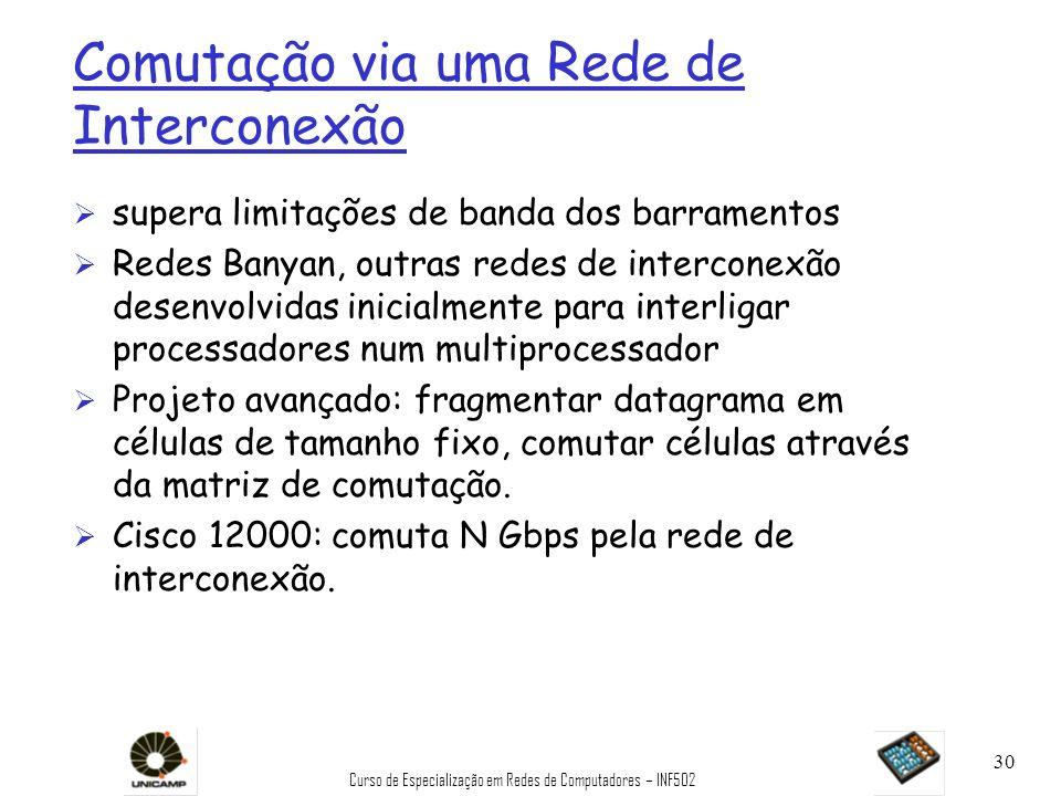Curso de Especialização em Redes de Computadores – INF502 30 Comutação via uma Rede de Interconexão Ø supera limitações de banda dos barramentos Ø Red