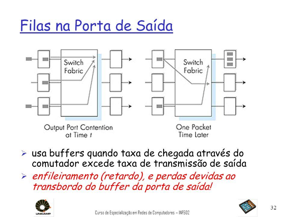 Curso de Especialização em Redes de Computadores – INF502 32 Filas na Porta de Saída Ø usa buffers quando taxa de chegada através do comutador excede