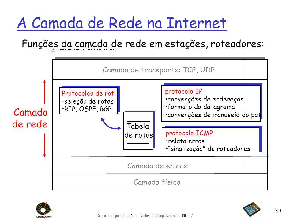 Curso de Especialização em Redes de Computadores – INF502 34 A Camada de Rede na Internet Tabela de rotas Funções da camada de rede em estações, rotea