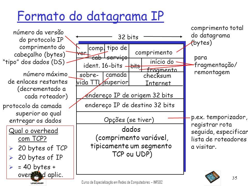 Curso de Especialização em Redes de Computadores – INF502 35 Formato do datagrama IP ver comprimento 32 bits dados (comprimento variável, tipicamente