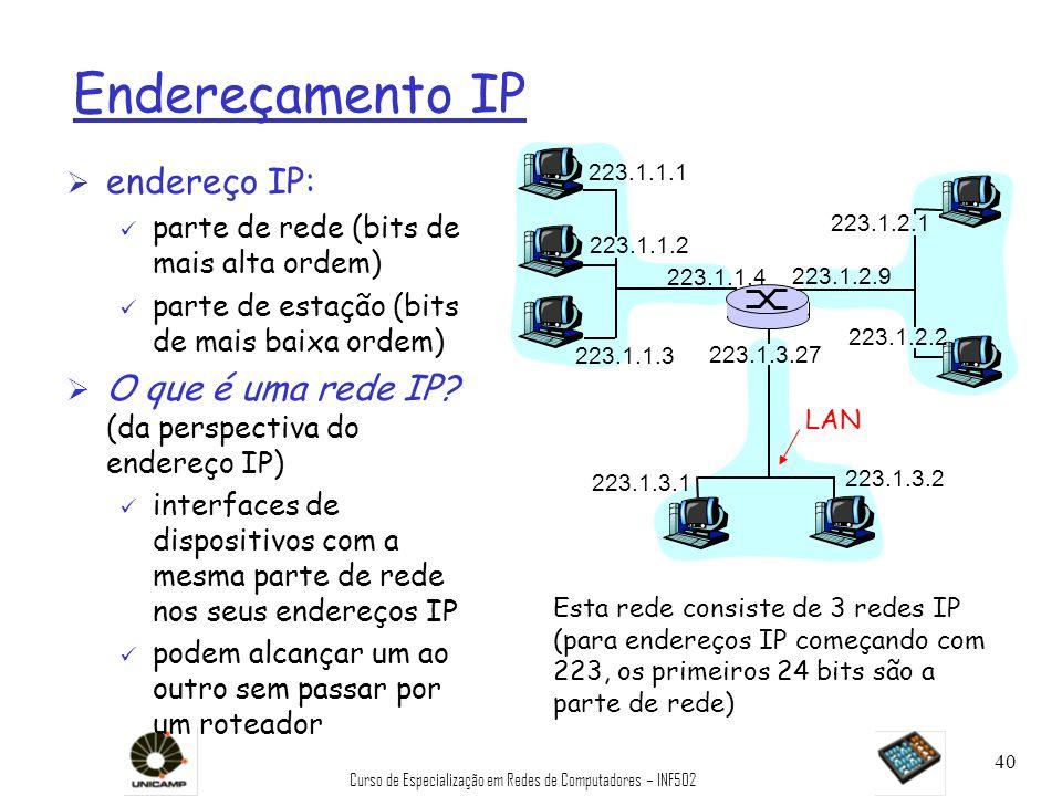 Curso de Especialização em Redes de Computadores – INF502 40 Endereçamento IP Ø endereço IP: ü parte de rede (bits de mais alta ordem) ü parte de esta