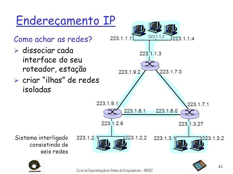Curso de Especialização em Redes de Computadores – INF502 41 Endereçamento IP Como achar as redes? Ø dissociar cada interface do seu roteador, estação