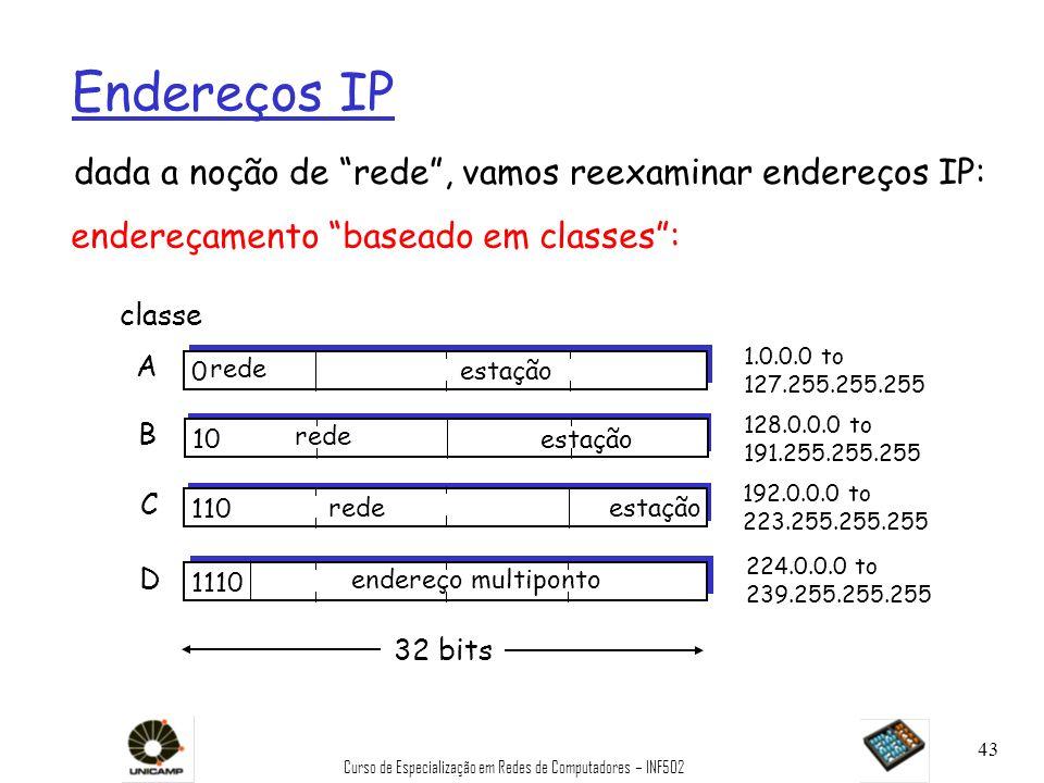 Curso de Especialização em Redes de Computadores – INF502 43 Endereços IP 0 rede estação 10 rede estação 110 redeestação 1110 endereço multiponto A B