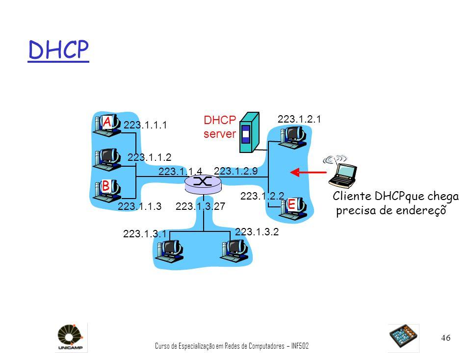 Curso de Especialização em Redes de Computadores – INF502 46 DHCP 223.1.1.1 223.1.1.2 223.1.1.3 223.1.1.4 223.1.2.9 223.1.2.2 223.1.2.1 223.1.3.2 223.
