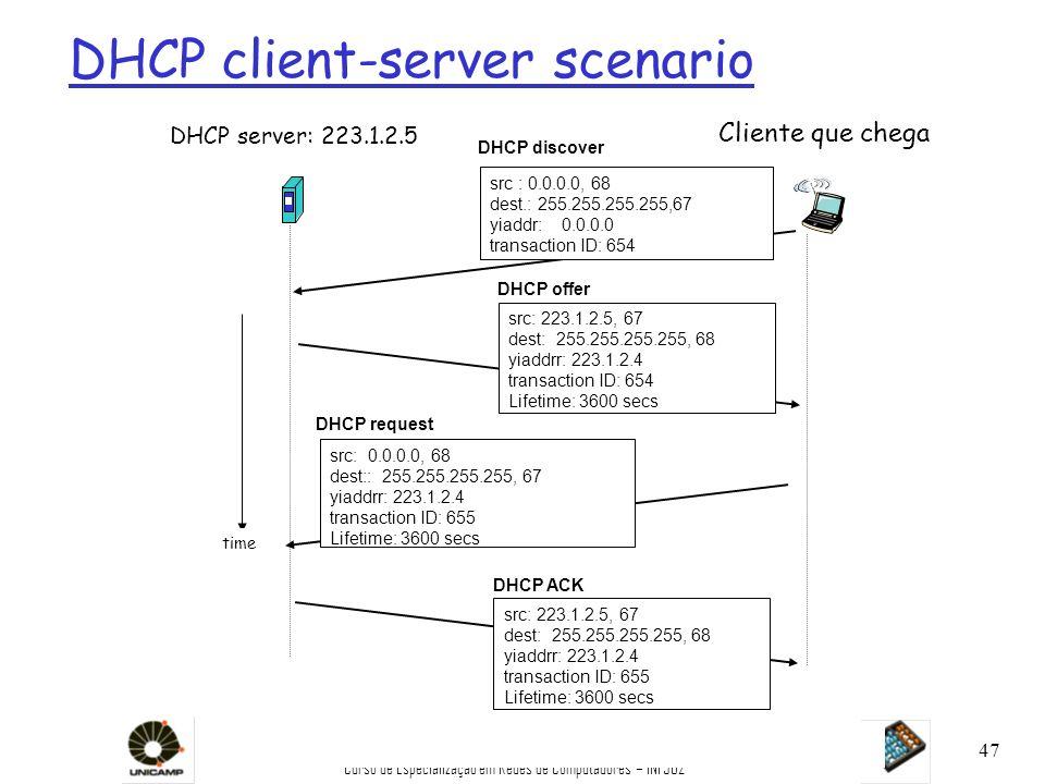 Curso de Especialização em Redes de Computadores – INF502 47 DHCP client-server scenario DHCP server: 223.1.2.5 Cliente que chega time DHCP discover s
