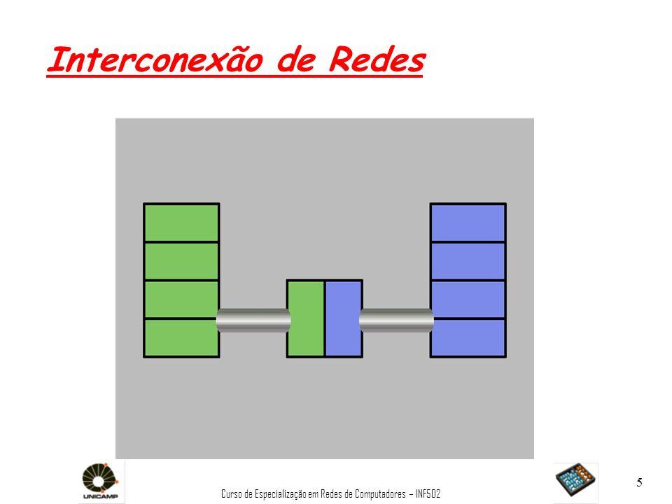Curso de Especialização em Redes de Computadores – INF502 76 Algoritmo de Dijkstra, discussão Complexidade algoritmica: n nós Ø a cada iteração: precisa checar todos nós, W, não em N Ø n*(n+1)/2 comparações => O(n**2) Ø implementações mais eficientes possíveis: O(nlogn) Oscilações possíveis: Ø p.ex., custo do enlace = carga do tráfego carregado A D C B 1 1+e e 0 e 1 1 0 0 A D C B 2+e 0 0 0 1+e 1 A D C B 0 2+e 1+e 1 0 0 A D C B 2+e 0 e 0 1+e 1 inicialmente … recalcula rotas … recalcula