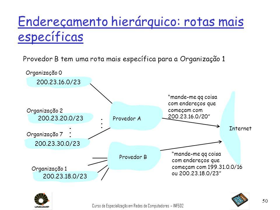 Curso de Especialização em Redes de Computadores – INF502 50 Endereçamento hierárquico: rotas mais específicas Provedor B tem uma rota mais específica