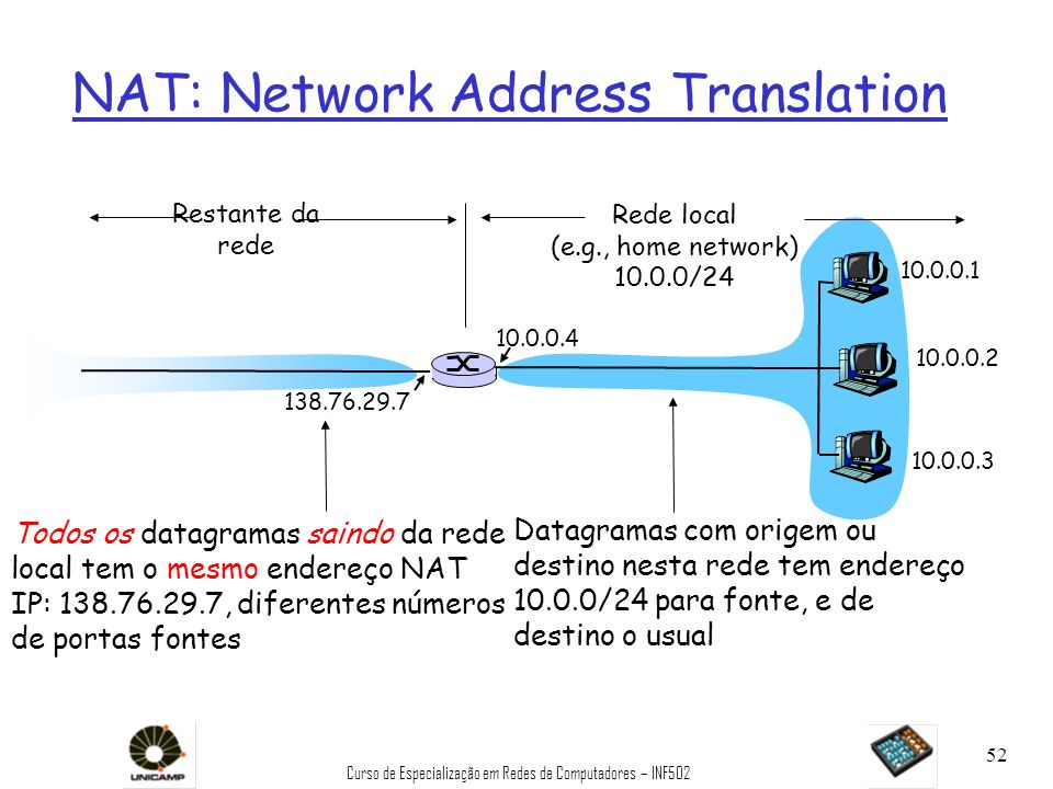 Curso de Especialização em Redes de Computadores – INF502 52 NAT: Network Address Translation 10.0.0.1 10.0.0.2 10.0.0.3 10.0.0.4 138.76.29.7 Rede loc