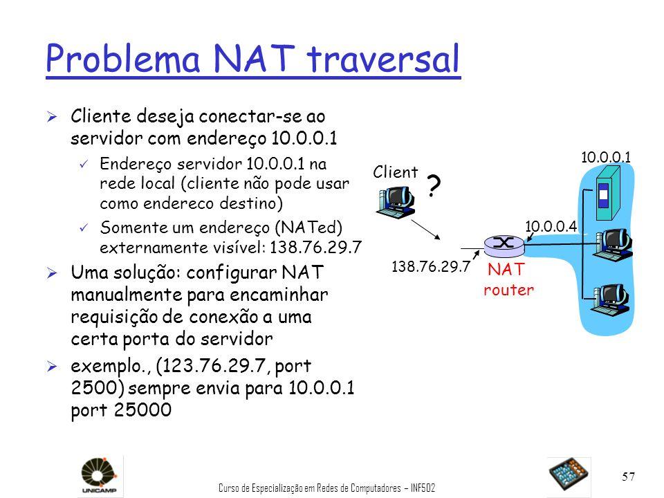 Curso de Especialização em Redes de Computadores – INF502 57 Problema NAT traversal Ø Cliente deseja conectar-se ao servidor com endereço 10.0.0.1 ü E