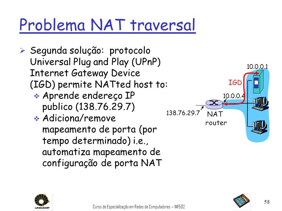Curso de Especialização em Redes de Computadores – INF502 58 Problema NAT traversal Ø Segunda solução: protocolo Universal Plug and Play (UPnP) Intern