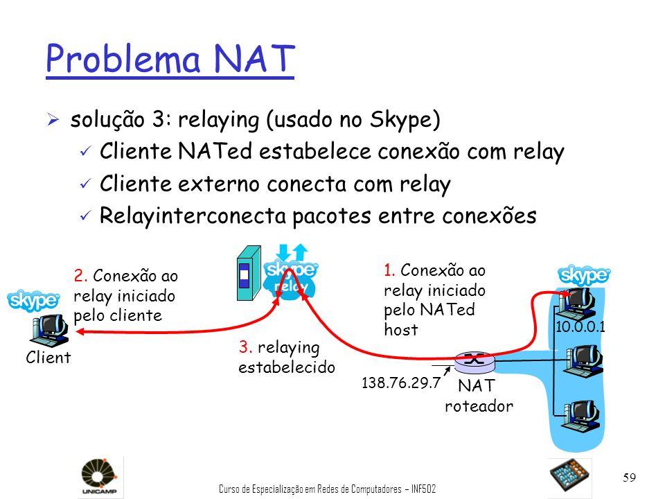 Curso de Especialização em Redes de Computadores – INF502 59 Problema NAT Ø solução 3: relaying (usado no Skype) ü Cliente NATed estabelece conexão co